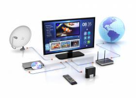 智能电视进入生态体系战