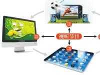 Comcast:CES 2014上的高级电视广告解决方案