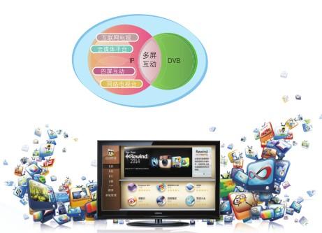 OTT映射数码视讯转型梦想