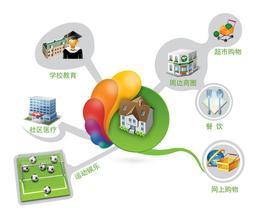 智慧家庭市场规模上千亿 数十厂商将建产业联盟