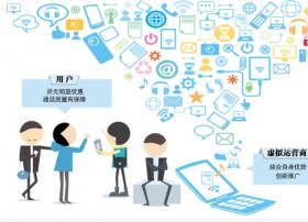 【年终盘点】2014,MVNO行业十大新闻事件