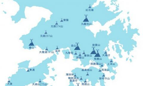 香港模拟<font color=