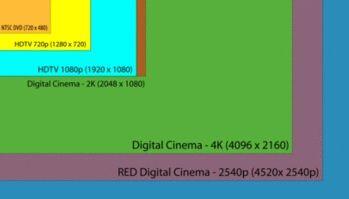 NHK工程师称:8K就是电视技术的极限