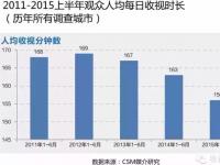 CSM权威发布2015半年电视收视报告