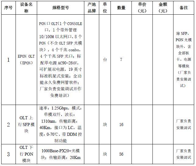 """云南广电网络集团有限公司昭通分公司""""<font color="""