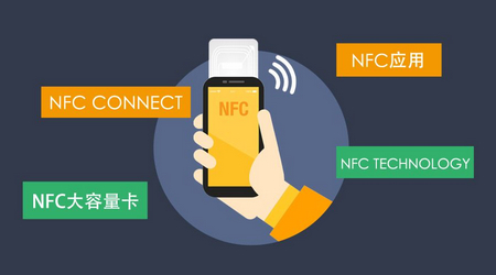 NFC顺物联网之势崛起 意法<font color=