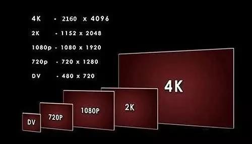 满打满算地买 为何你家的电视还是选小了?
