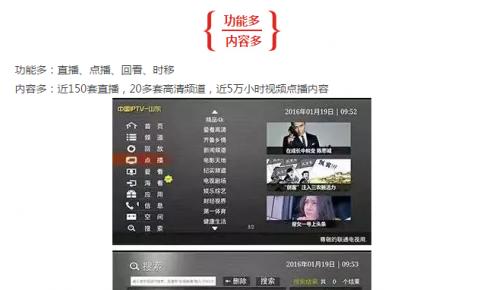 联通IPTV<font color=