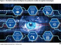 英国新财政预算案将投资机器人、人工智能,抢先发展5G技术