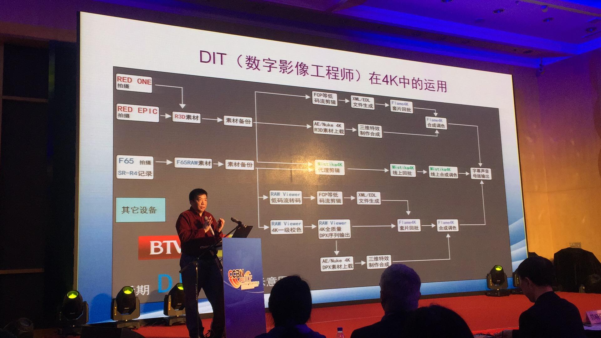 【CCBN】北京电视台技术发展与规划高级工程师<font color=