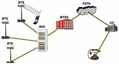 工信部:我国移动通信转售业务正处在试点转正式商用的关键阶段
