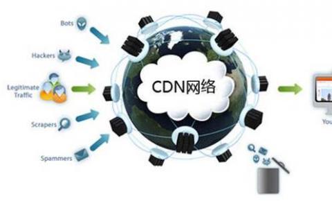 【重磅】5家企业再获CDN牌照!无牌照明年1月1日起不得经营该业务