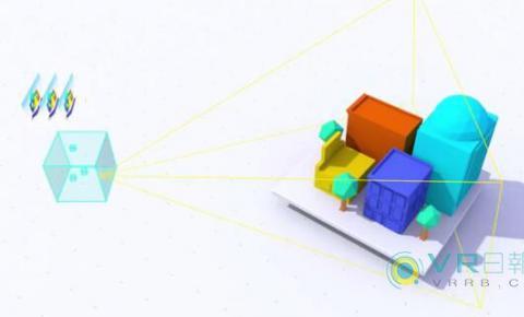 移动VR<font color=
