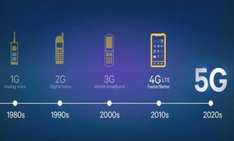 5G时代即将来临 尊敬的4G用户你会买账吗?