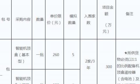 广州市花都区广播电视台<font color=