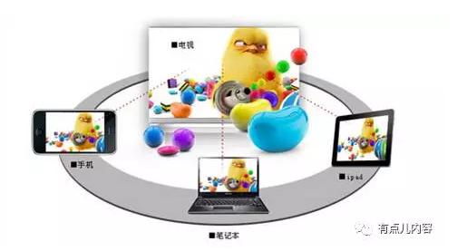 IPTV用户破一亿 广电系是时候抛弃有线电视拥抱<font color=