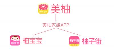 阿里云客户美柚:看cdn与<font color=