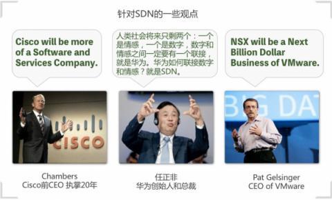 SDN 新十年 再反思:变革已露锋芒,智能初现曙光