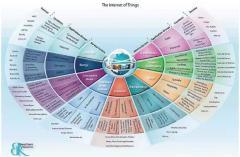 【报告】全球家庭互联网最新数据、发展趋势、企业布局分析!
