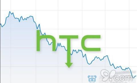 HTC考虑战略调整 出售公司或剥离<font color=