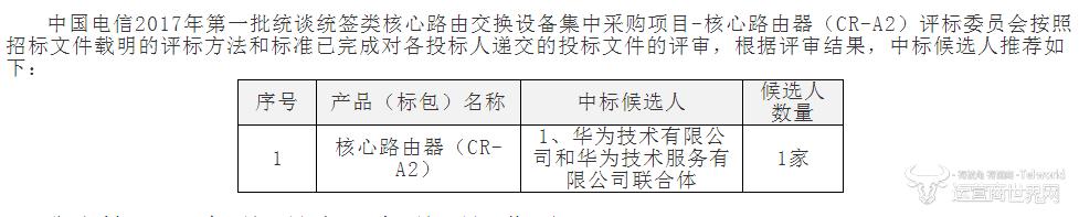 中国电信核心<font color=