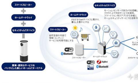 东芝TH-GW10这款智能语音交互设备 可以串联起整个智能家居