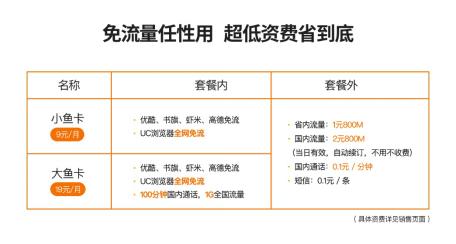 阿里与中国电信合作推阿里鱼卡:9元起 部分App免流使用