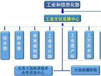 云端智度中标工信部直属单位北京三达教育平台项目