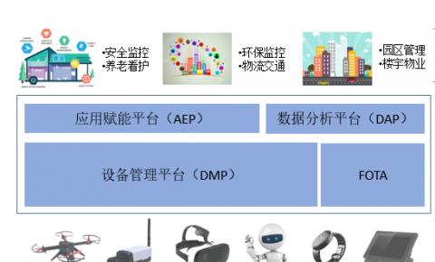 中科创达发布IoT<font color=