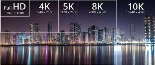 HDMI 2.1标准发布:最高支持10K分辨率 4K刷新率翻番