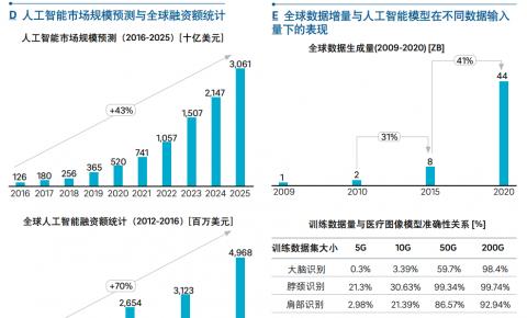 最新出炉 中能工业智慧带你读懂《中国人工智能创新应用<font color=