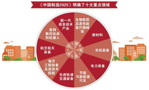会议平板+物联网+大数据+云计算,达芬奇助提中国制造商业智能新水平