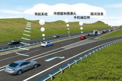 布满传感器的自动驾驶和智能道路 让交通不堵塞