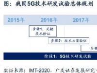 工信部苗圩:5G技术研发完成第二阶段试验,2018年将完成第三阶段测试