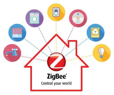 ZigBee<font color=