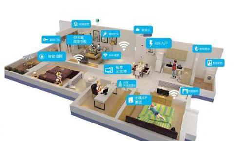 ZigBee家庭组网技术是智能家居系统的首选