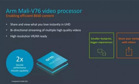 ARM发布8K视频处理芯片 助力高清支持8K60p解码