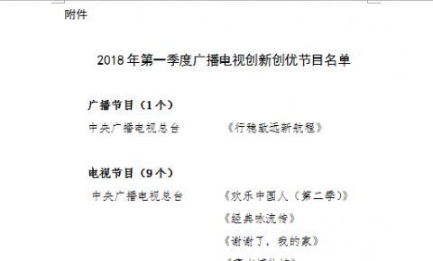 2018一季度广播电视创新优选节目名单 《行稳致远新航程》、《声临其境》等10个入选!