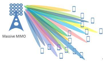 Massive MIMO无线解决方案更适用于<font color=