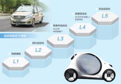 自动驾驶,前景可期,中国的自动驾驶只能由中国人自己来解决