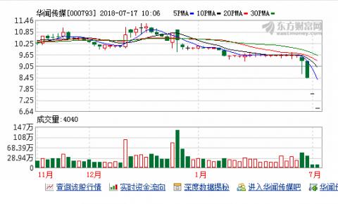 华闻传媒拟16.68亿元收购车音智能60%股权