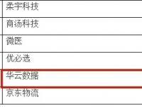 """华云数据再度入选胡润""""独角兽""""榜单,成为唯一估值增长的云计算公司!"""
