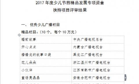 广电总局:公布2017年度少儿节目精品发展专项资金评审结果 扶持资金880万