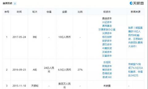熊猫直播被兼并将走完流程,王思聪会不会后悔卖晚了?