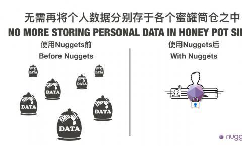 Nuggets:区块链技术能否助力电商摆脱数据泄露风险?