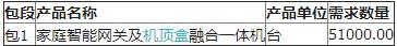 中国移动浙江公司<font color=