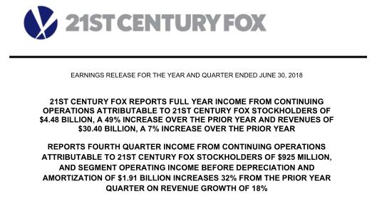 福克斯预测第四季度的收入可增长18%