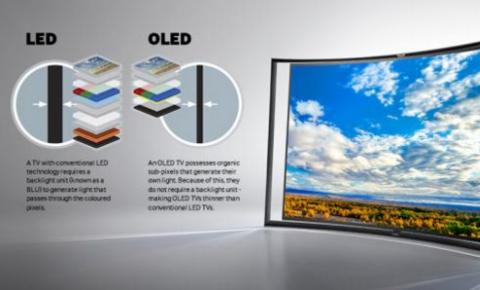 海信为弥补高端阵营被传叒要介入OLED <font color=