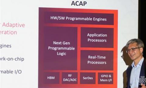AI芯片新救星?FPGA真这么神吗