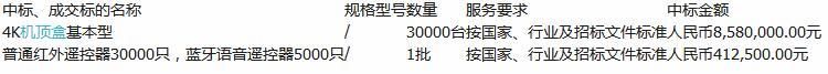 广州番禺有线4K<font color=